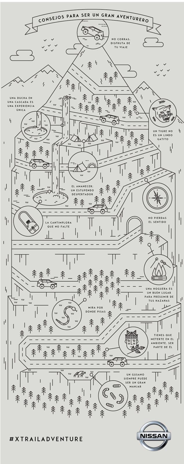 Infografia_NissanXtrail como ser aventurero