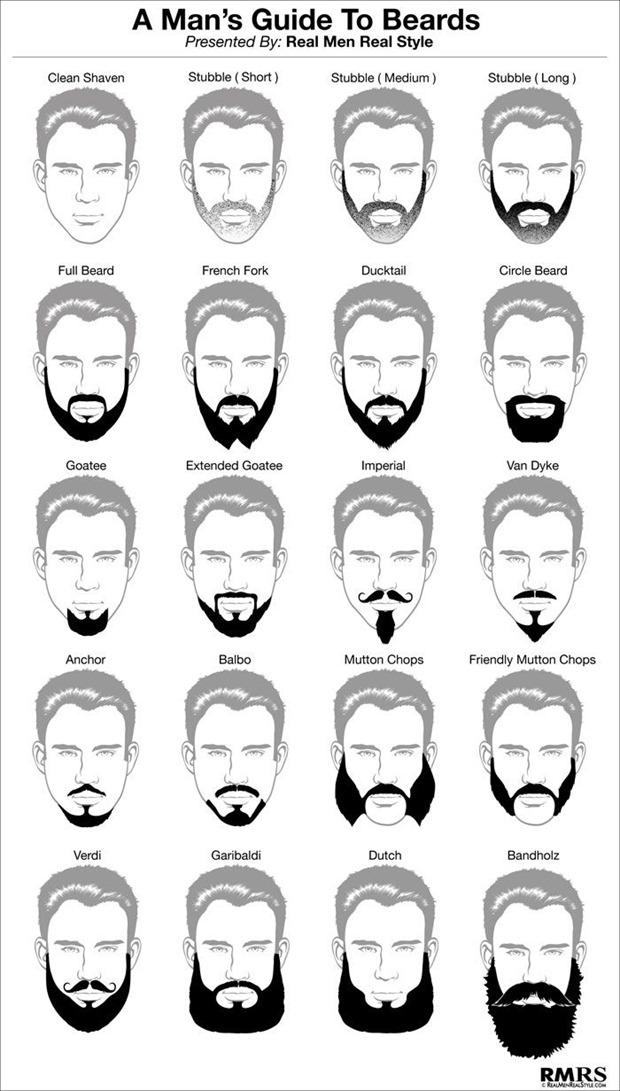 Lo que debes saber para tener una barba pro (1)