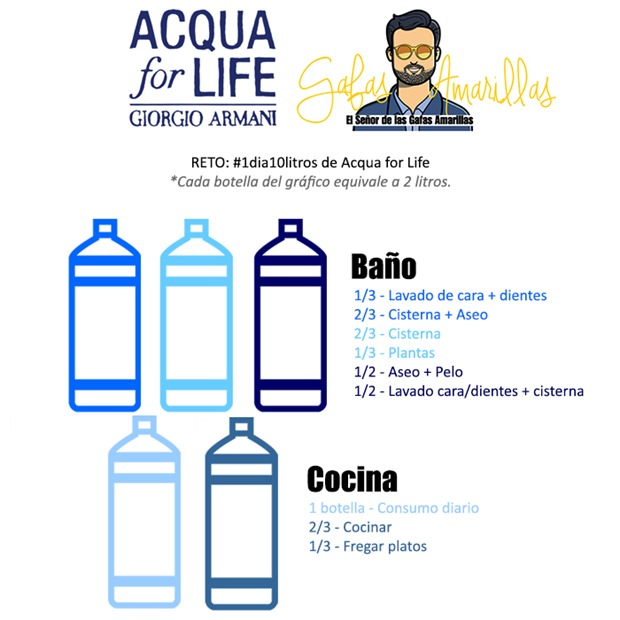 #1dia10litros de Acqua for Life (4)
